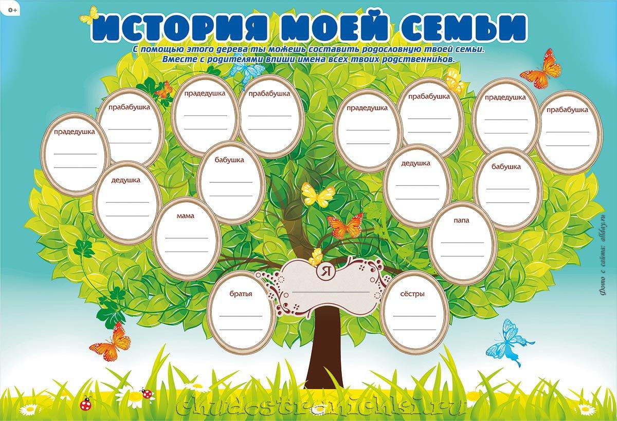 Как сделать древо семьи шаблон своими руками